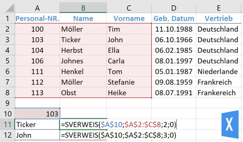 Excel Insights: Screenshot mit Tabelle und Erklärung zu Excel SVERWEIS Beispiel